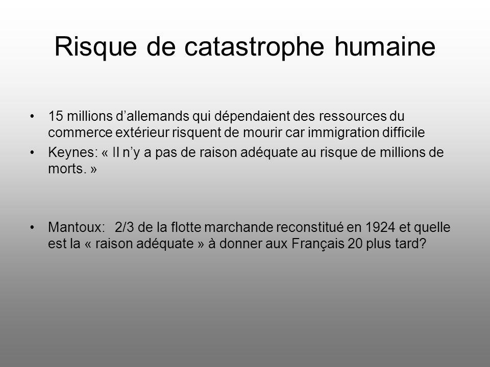 Risque de catastrophe humaine