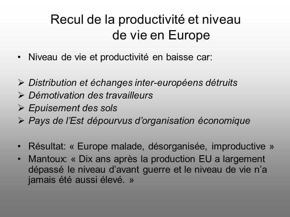 Recul de la productivité et niveau de vie en Europe