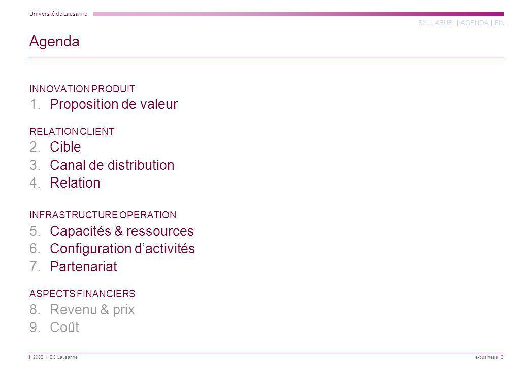 Agenda Proposition de valeur Cible Canal de distribution Relation