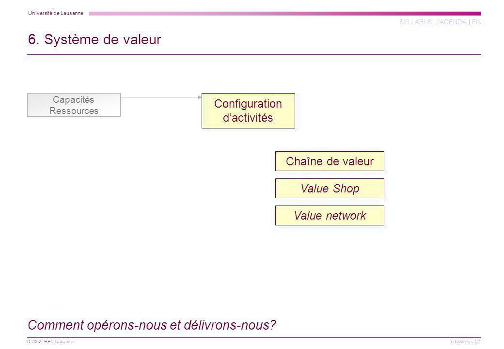 6. Système de valeur Comment opérons-nous et délivrons-nous