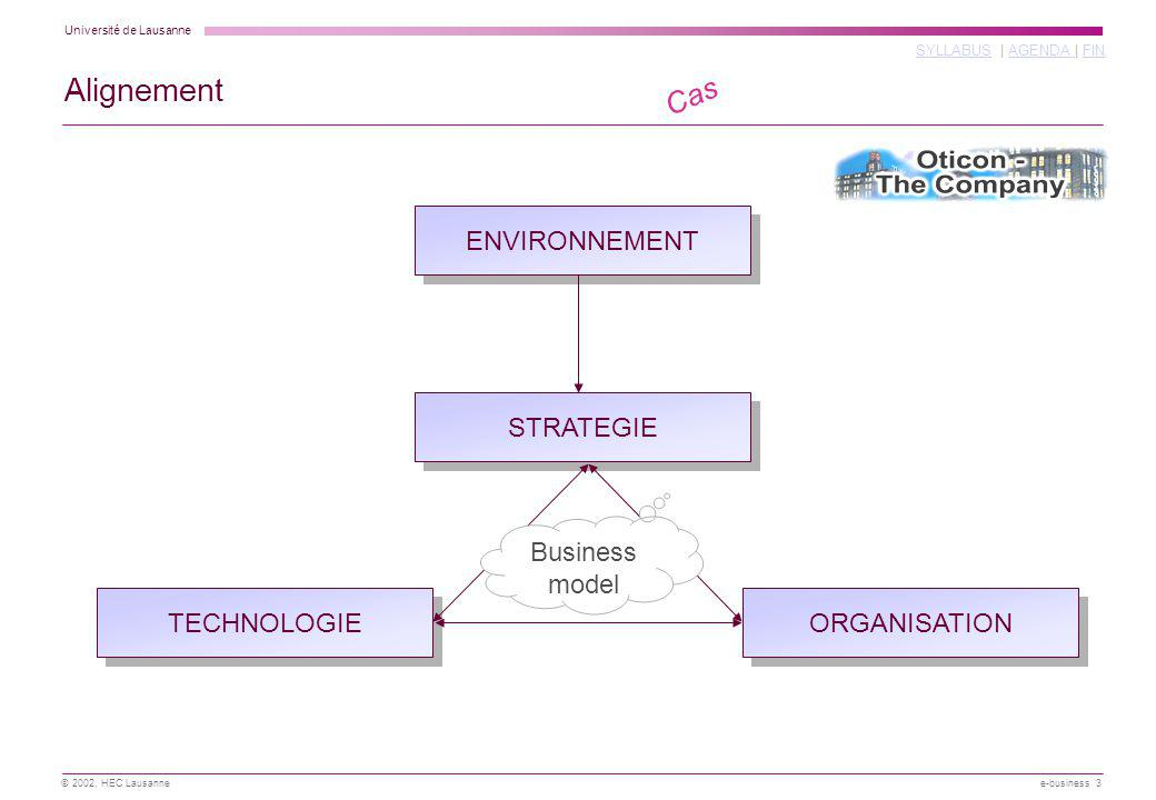 Alignement Cas ENVIRONNEMENT STRATEGIE Business model TECHNOLOGIE