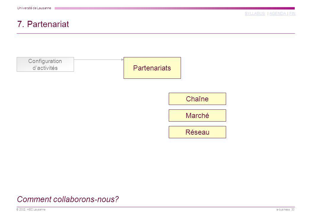 7. Partenariat Comment collaborons-nous Partenariats Chaîne Marché