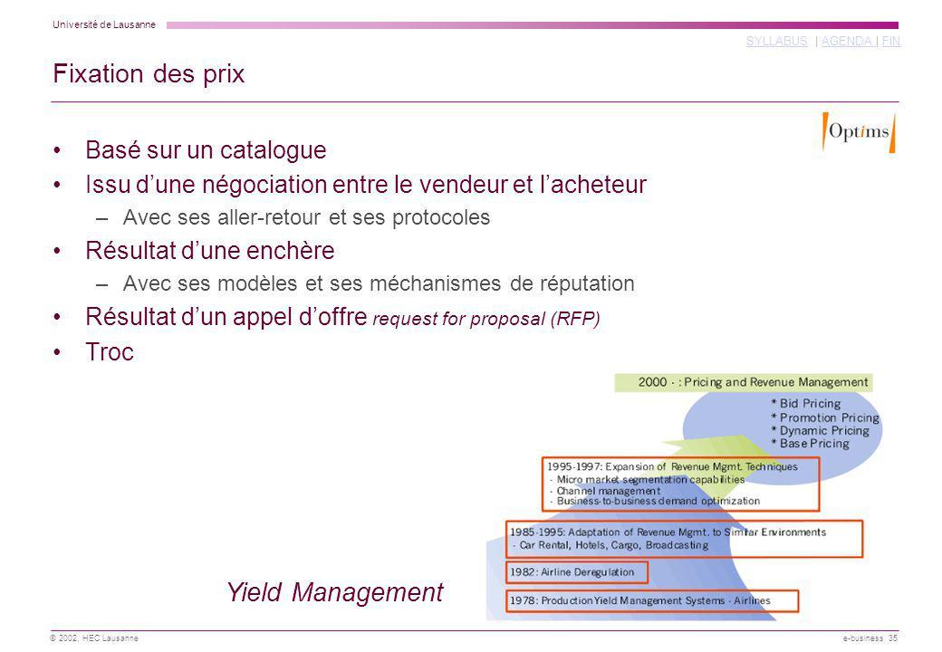 Fixation des prix Yield Management Basé sur un catalogue