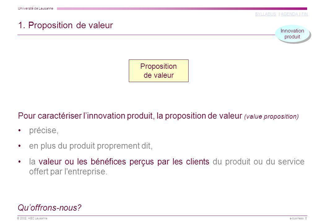 1. Proposition de valeur Innovation. produit. Proposition. de valeur.