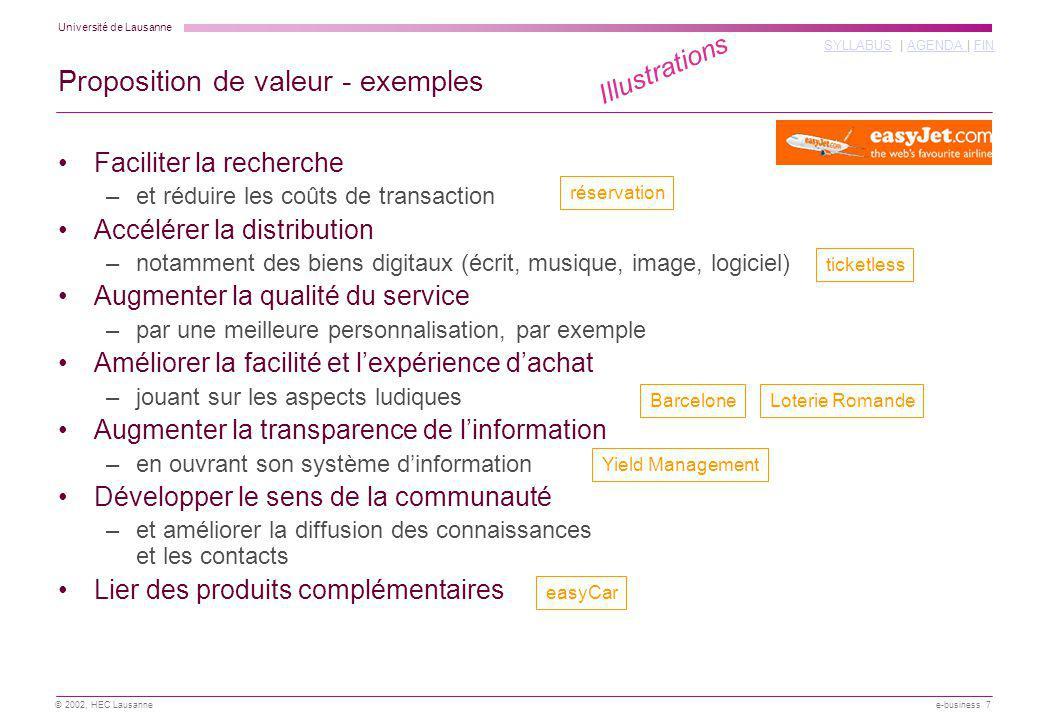 Proposition de valeur - exemples