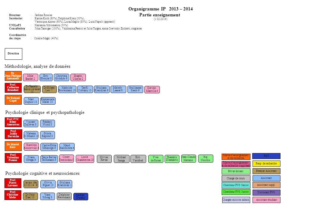 Organigramme IP 2013 – 2014 Partie enseignement