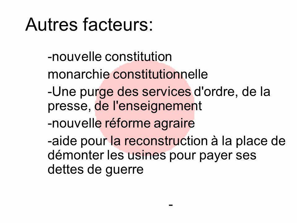 Autres facteurs: -nouvelle constitution monarchie constitutionnelle