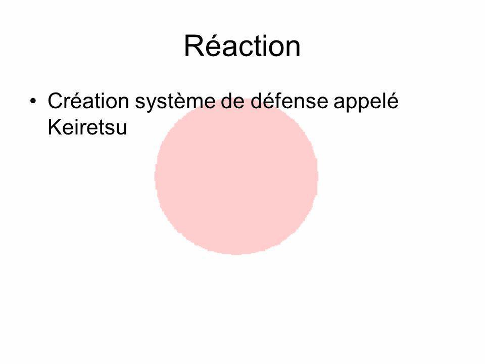 Réaction Création système de défense appelé Keiretsu