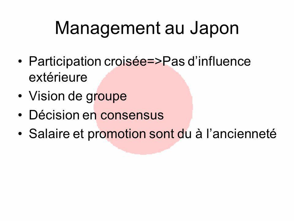 Management au Japon Participation croisée=>Pas d'influence extérieure. Vision de groupe. Décision en consensus.