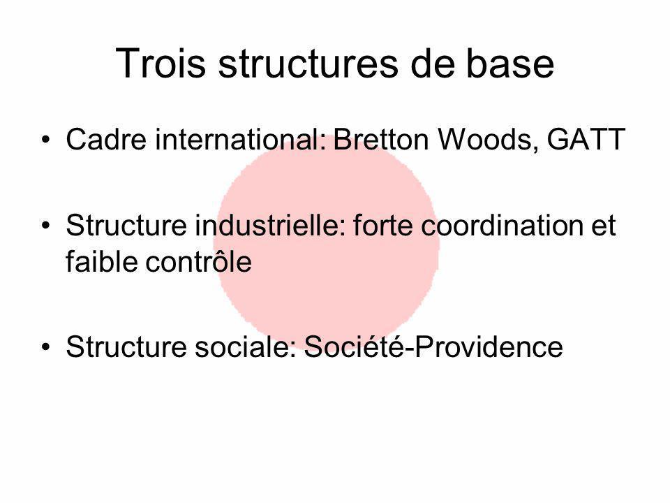 Trois structures de base