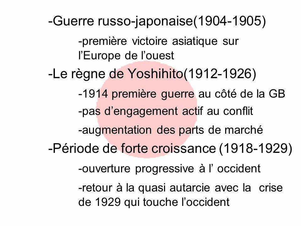 -Guerre russo-japonaise(1904-1905)