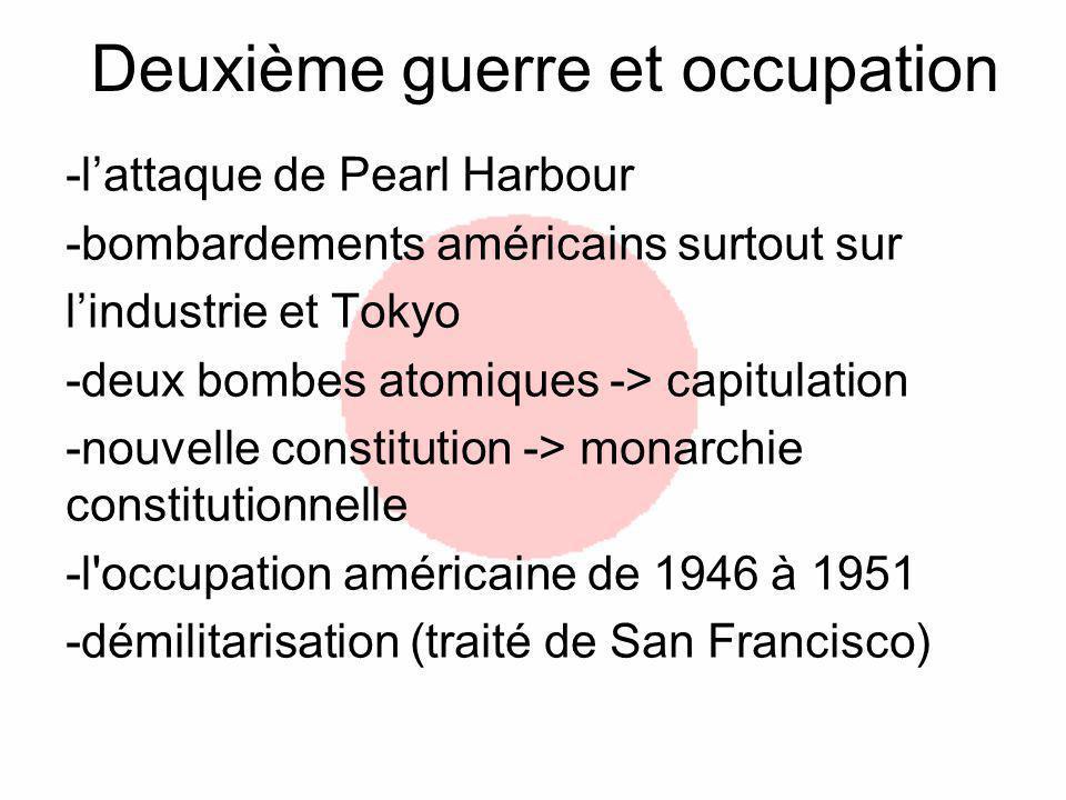 Deuxième guerre et occupation
