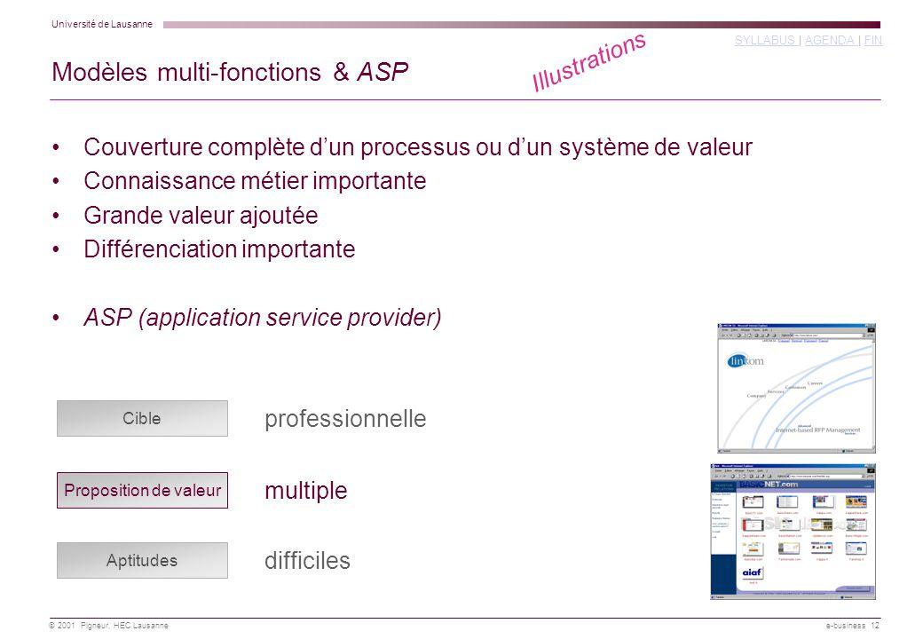 Modèles multi-fonctions & ASP