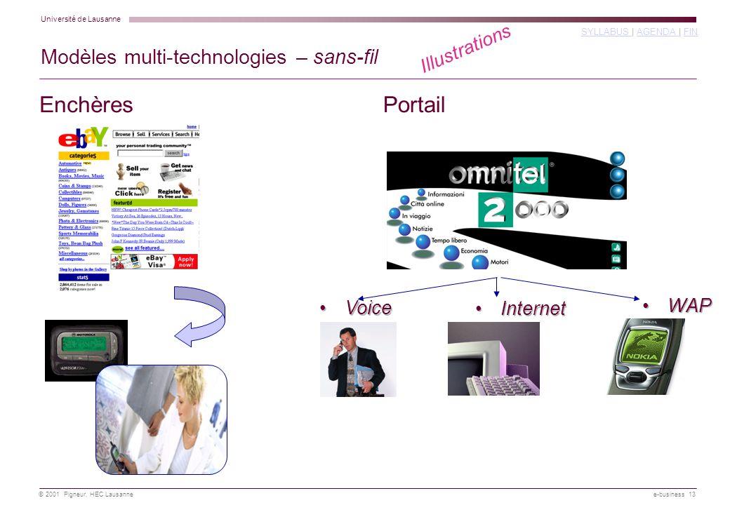 Modèles multi-technologies – sans-fil