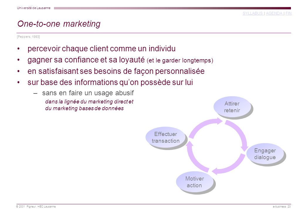 One-to-one marketing percevoir chaque client comme un individu