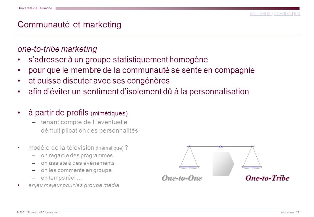 Communauté et marketing