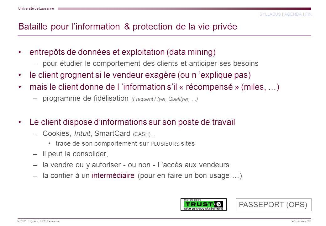 Bataille pour l'information & protection de la vie privée