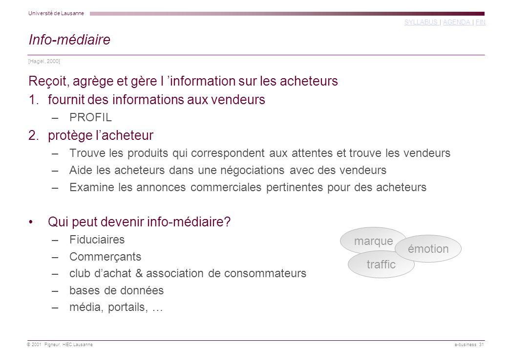 Info-médiaire Reçoit, agrège et gère l 'information sur les acheteurs