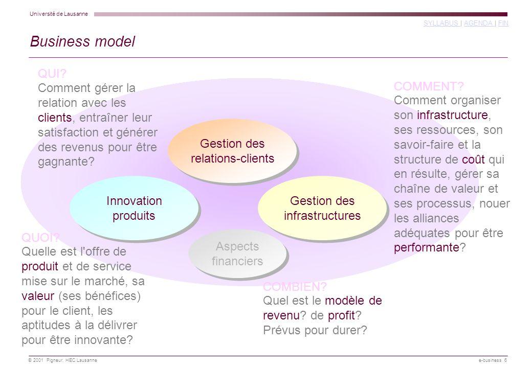Business model QUI Comment gérer la relation avec les clients, entraîner leur satisfaction et générer des revenus pour être gagnante