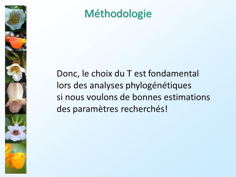 Méthodologie Donc, le choix du T est fondamental