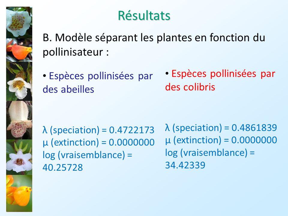 Résultats B. Modèle séparant les plantes en fonction du pollinisateur : Espèces pollinisées par des colibris.