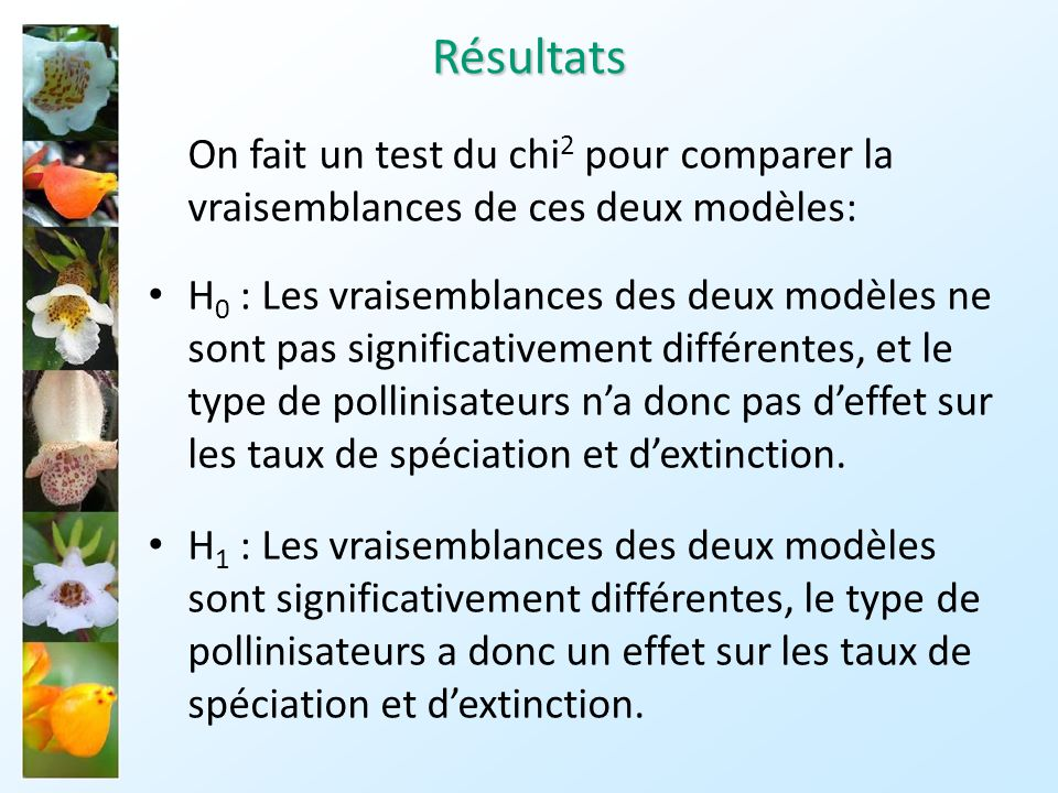 Résultats On fait un test du chi2 pour comparer la vraisemblances de ces deux modèles:
