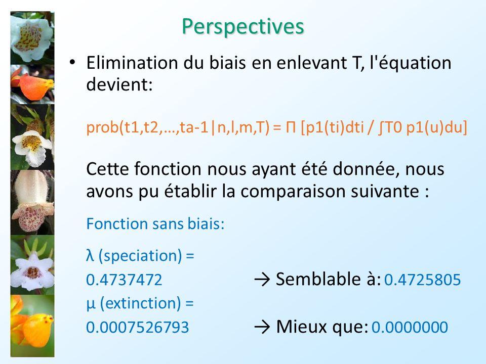 Perspectives Elimination du biais en enlevant T, l équation devient: