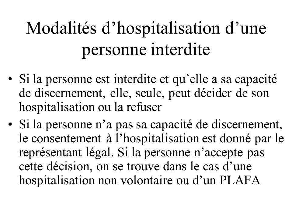 Modalités d'hospitalisation d'une personne interdite