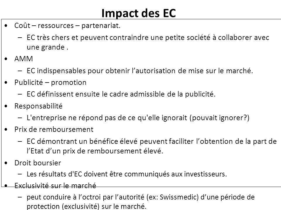 Impact des EC Coût – ressources – partenariat.