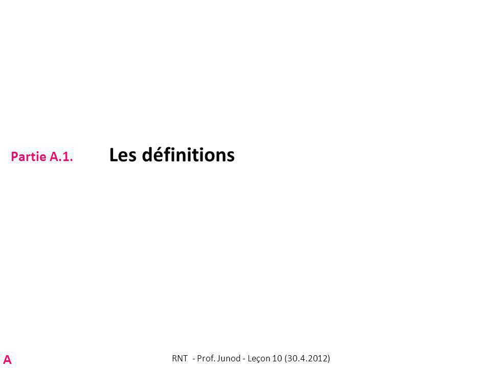 Partie A.1. Les définitions