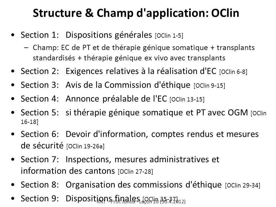 Structure & Champ d application: OClin