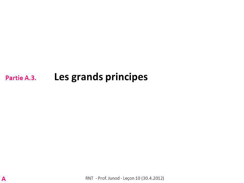 Partie A.3. Les grands principes
