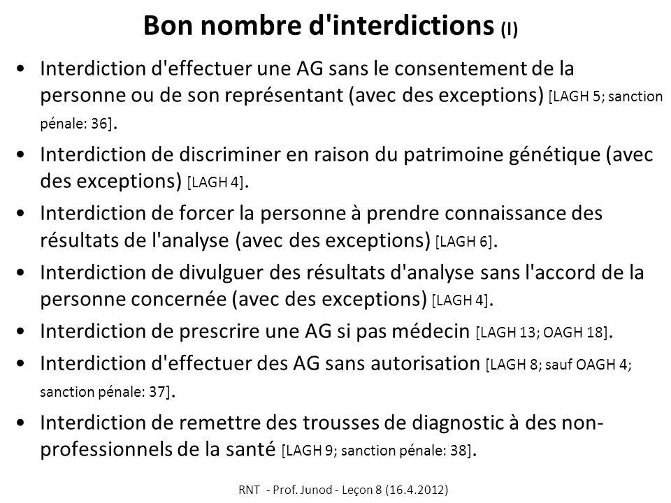 Bon nombre d interdictions (I)