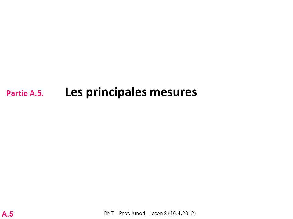 Partie A.5. Les principales mesures