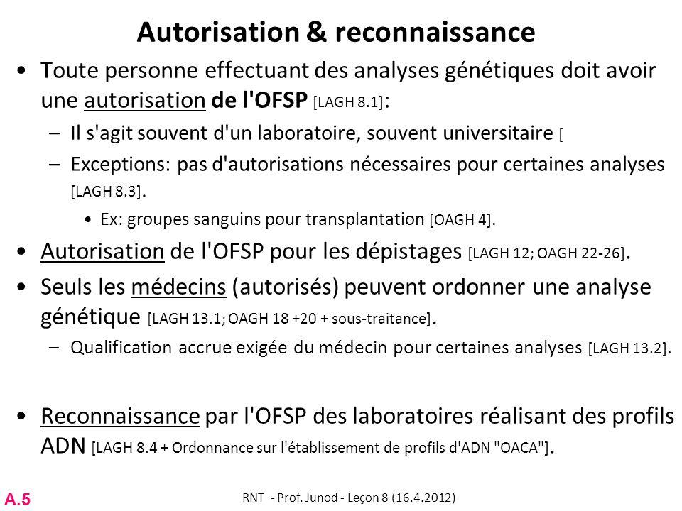 Autorisation & reconnaissance