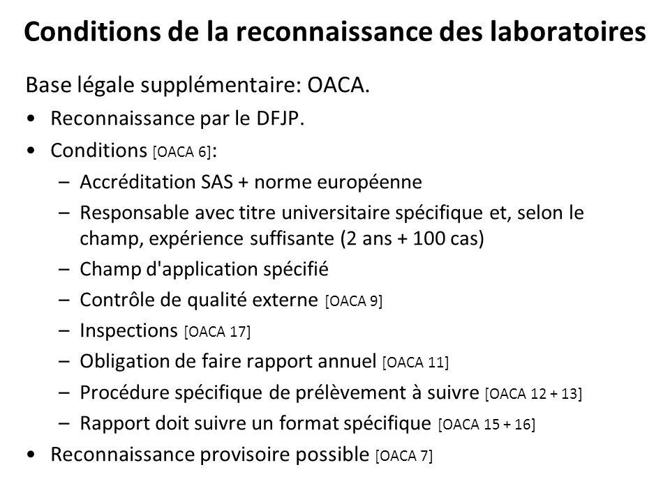 Conditions de la reconnaissance des laboratoires