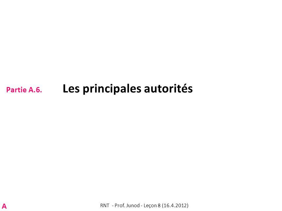 Partie A.6. Les principales autorités