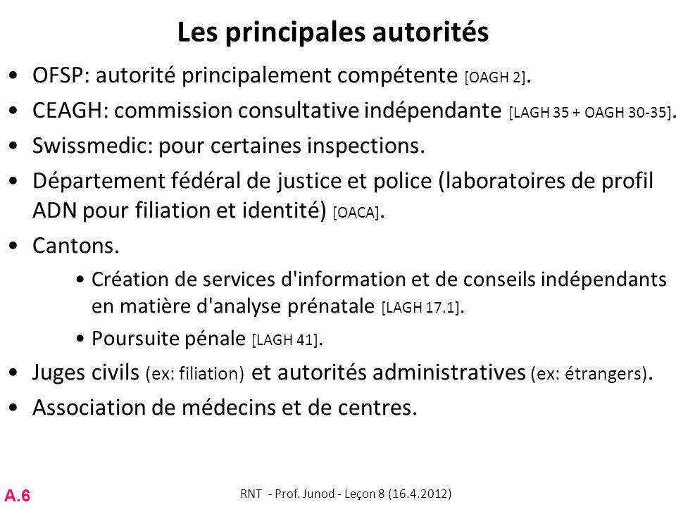 Les principales autorités