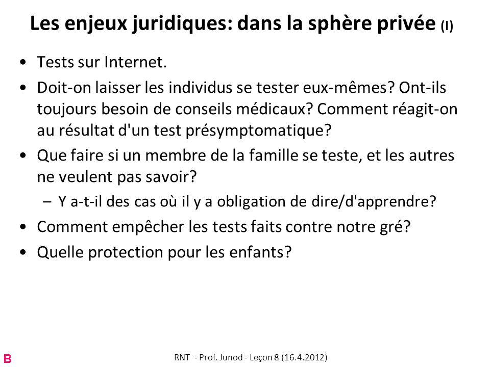 Les enjeux juridiques: dans la sphère privée (I)