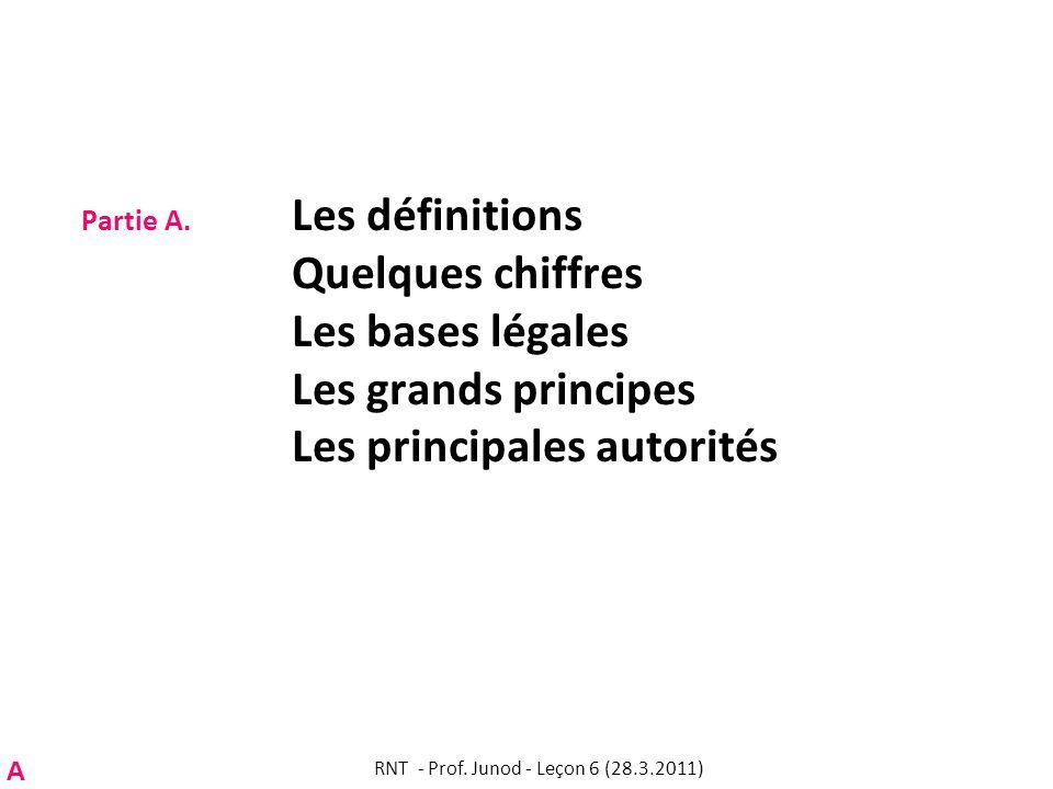 RNT - Prof. Junod - Leçon 6 (28.3.2011)