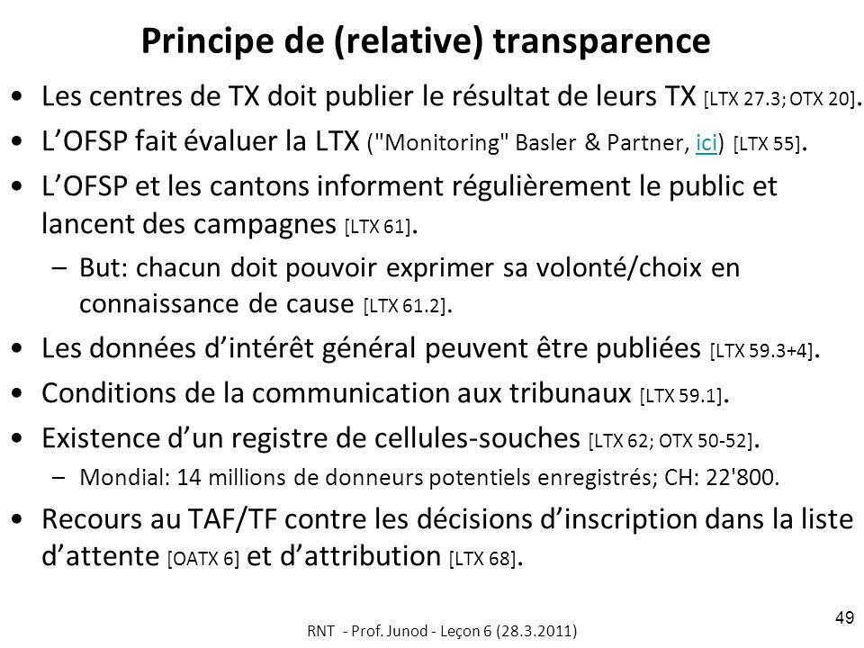 Principe de (relative) transparence