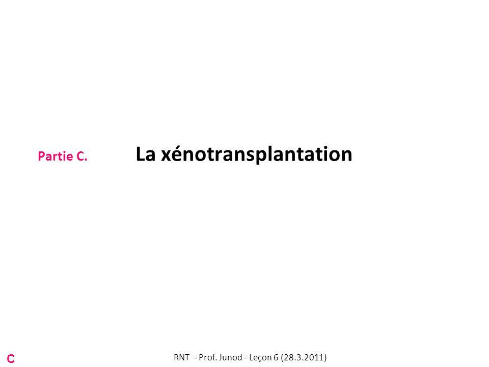 Partie C. La xénotransplantation