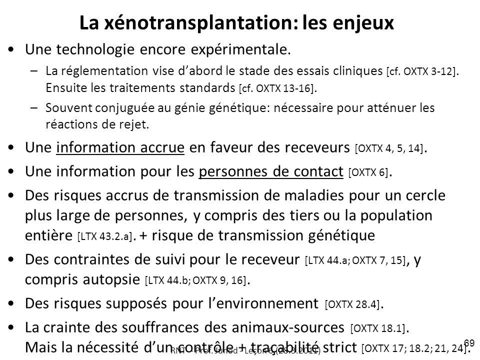 La xénotransplantation: les enjeux