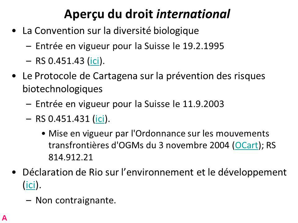 Aperçu du droit international