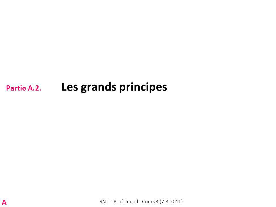 Partie A.2. Les grands principes