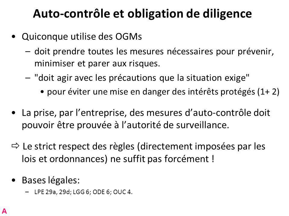 Auto-contrôle et obligation de diligence