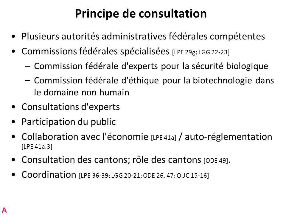 Principe de consultation