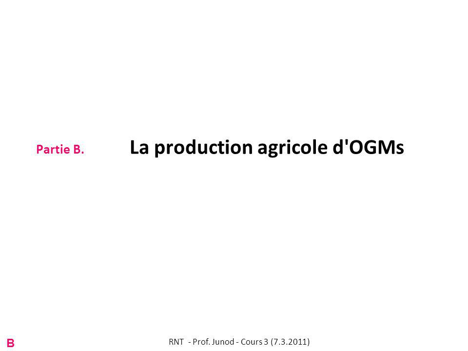 Partie B. La production agricole d OGMs