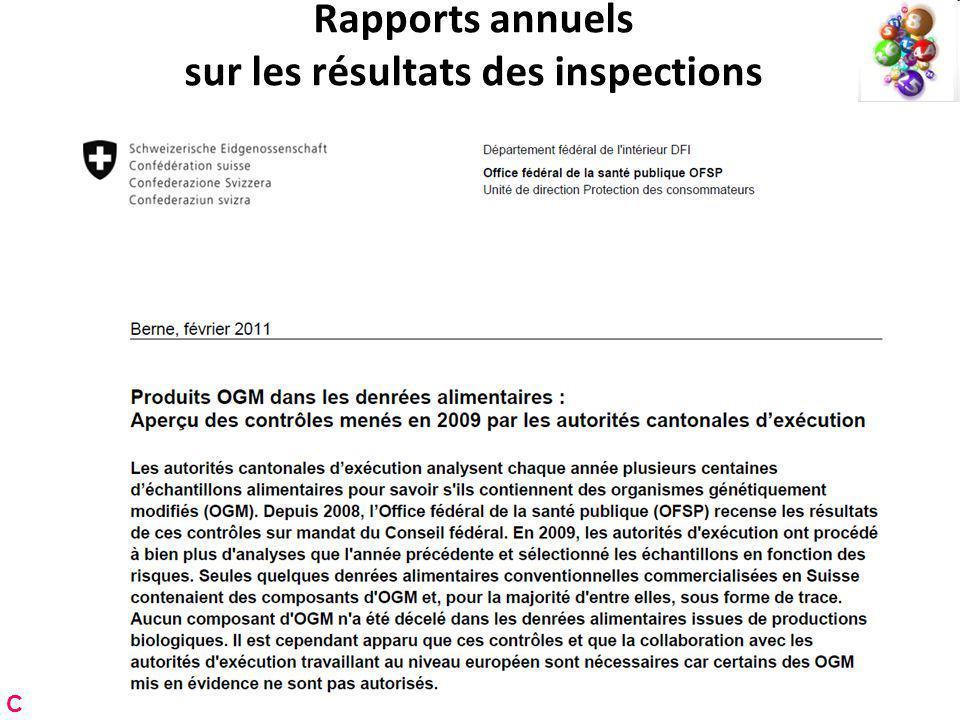 Rapports annuels sur les résultats des inspections