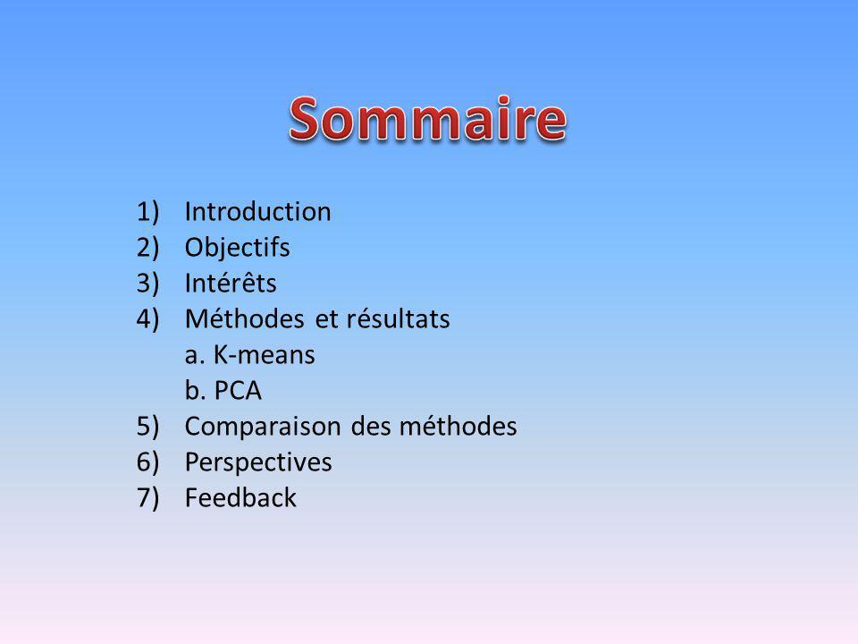 Sommaire Introduction Objectifs Intérêts Méthodes et résultats